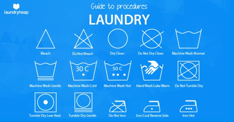guide to procedure twitt-01