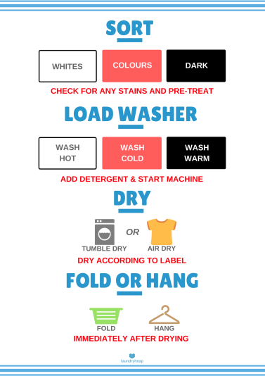 laundry guiude
