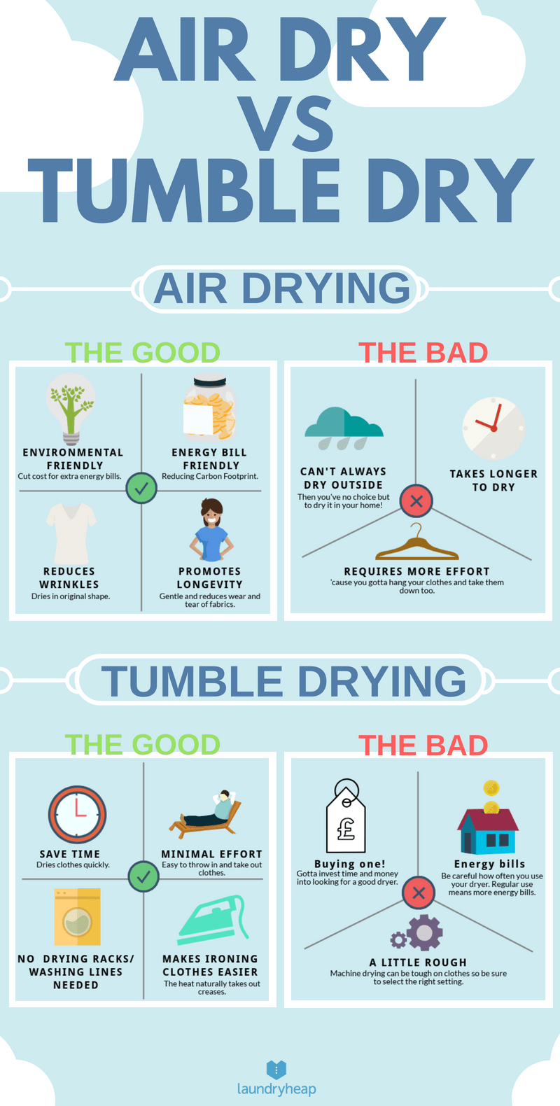 Air dry vs tumble dry infographic
