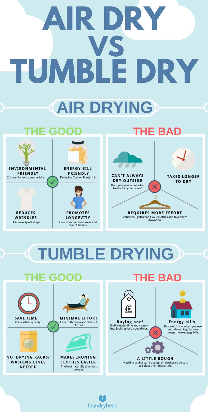 Air dry vs tumble dry infographic