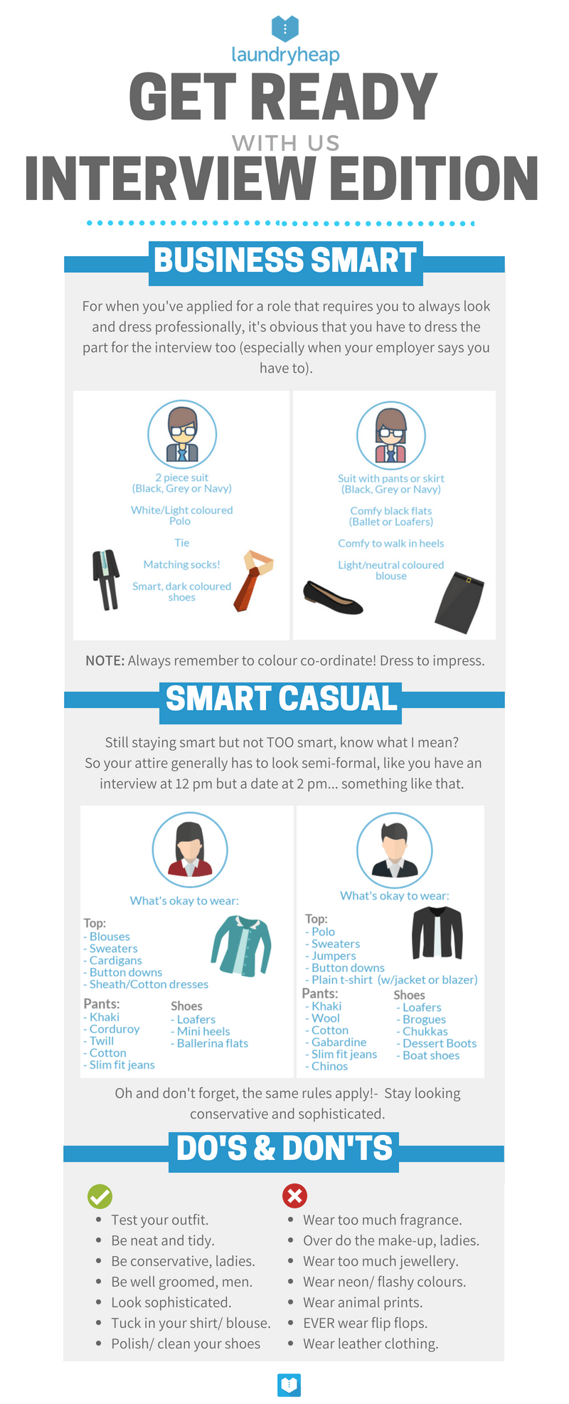 Interview Infographic
