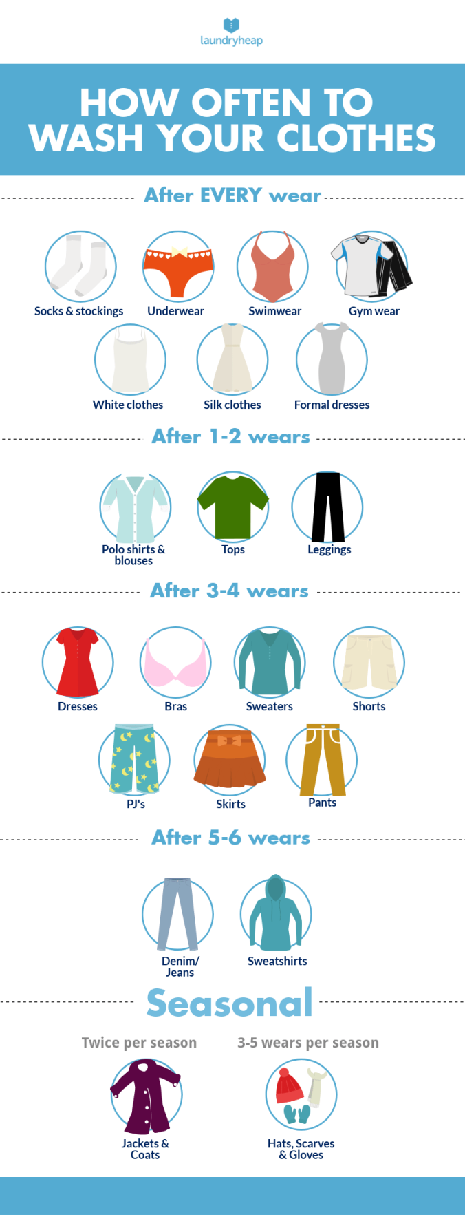 When to wash clothes